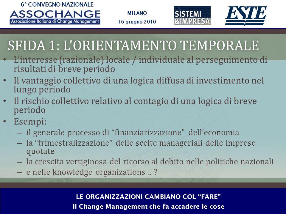 6° CONVEGNO NAZIONALE MILANO 16 giugno 2010 LE ORGANIZZAZIONI CAMBIANO COL FARE Il Change Management che fa accadere le cose SFIDA 1: LORIENTAMENTO TEMPORALESFIDA 1: LORIENTAMENTO TEMPORALE Linteresse (razionale) locale / individuale al perseguimento di risultati di breve periodo Il vantaggio collettivo di una logica diffusa di investimento nel lungo periodo Il rischio collettivo relativo al contagio di una logica di breve periodo Esempi: – il generale processo di finanziarizzazione delleconomia – la trimestralizzazione delle scelte manageriali delle imprese quotate – la crescita vertiginosa del ricorso al debito nelle politiche nazionali – e nelle knowledge organizations..