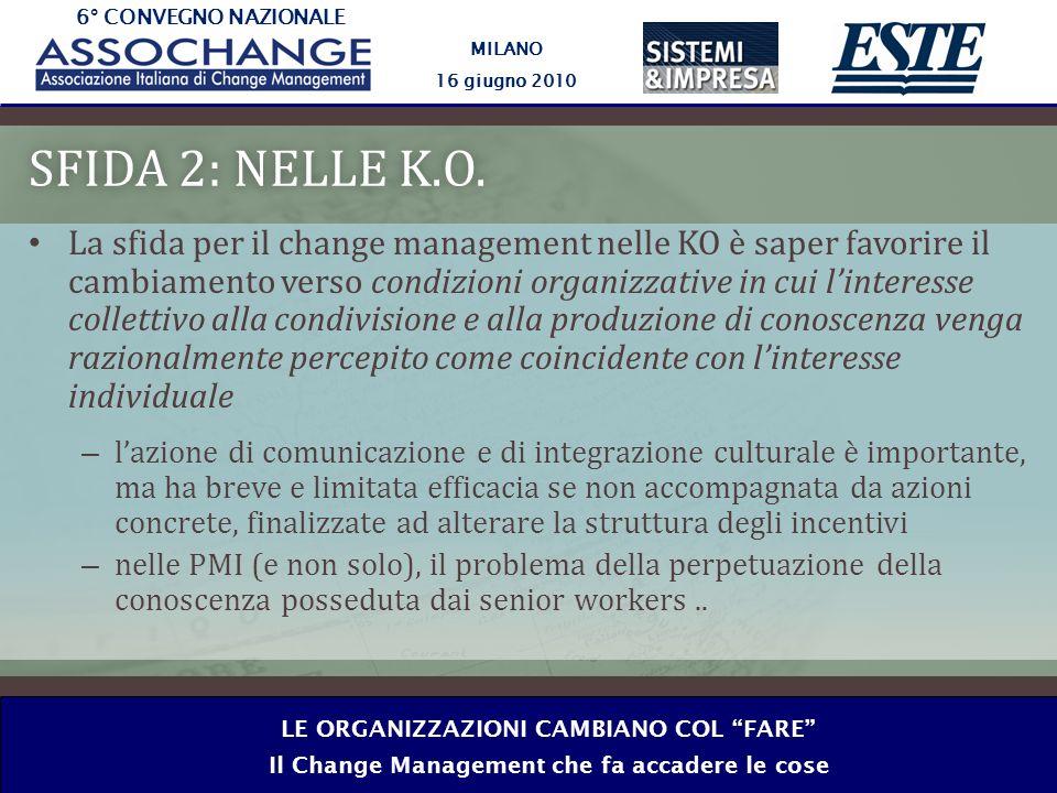 6° CONVEGNO NAZIONALE MILANO 16 giugno 2010 LE ORGANIZZAZIONI CAMBIANO COL FARE Il Change Management che fa accadere le cose SFIDA 2: NELLE K.O.SFIDA