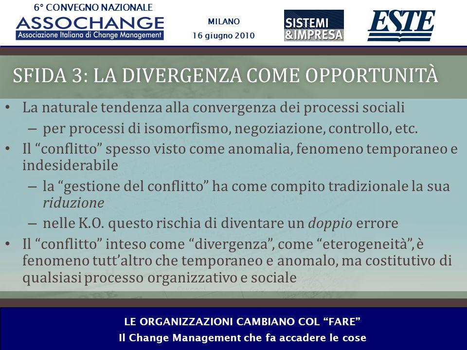 6° CONVEGNO NAZIONALE MILANO 16 giugno 2010 LE ORGANIZZAZIONI CAMBIANO COL FARE Il Change Management che fa accadere le cose SFIDA 3: LA DIVERGENZA COME OPPORTUNITÀSFIDA 3: LA DIVERGENZA COME OPPORTUNITÀ La naturale tendenza alla convergenza dei processi sociali – per processi di isomorfismo, negoziazione, controllo, etc.