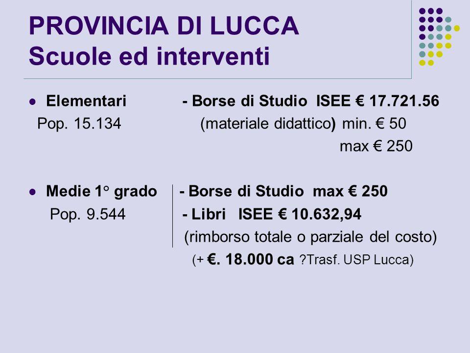 PROVINCIA DI LUCCA Scuole ed interventi Medie 2° Grado - Borse di Studio max 350 Pop.