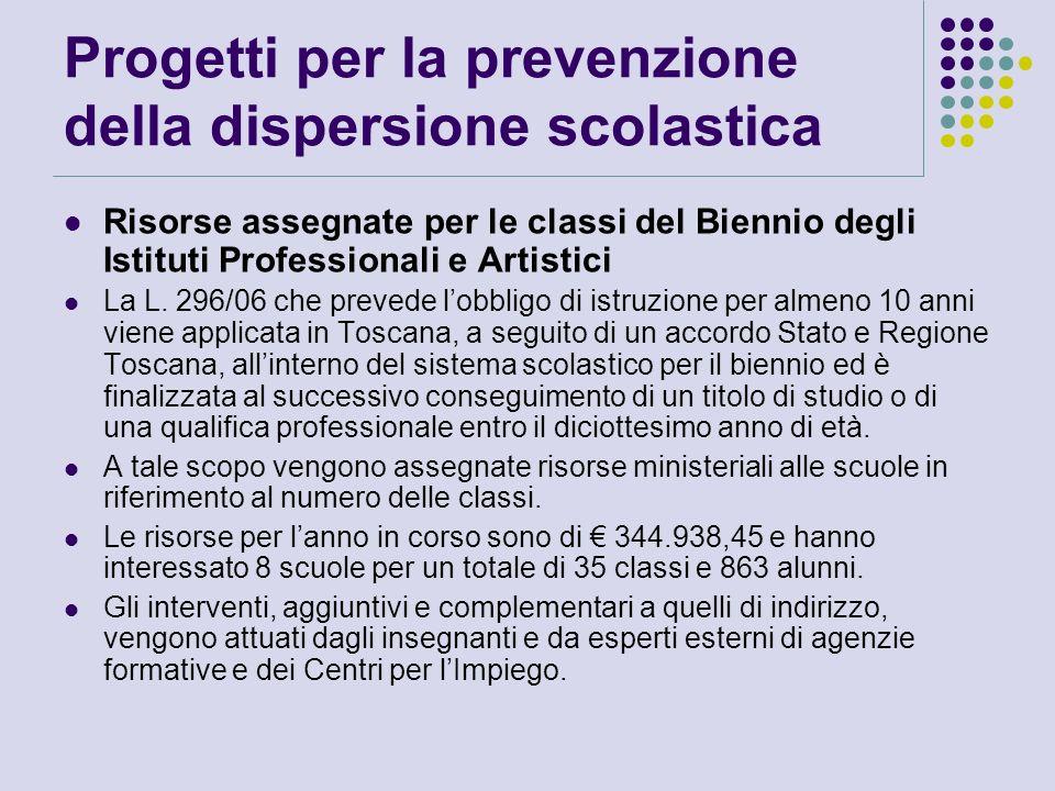 Progetti per la prevenzione della dispersione scolastica Risorse assegnate per le classi del Biennio degli Istituti Professionali e Artistici La L.