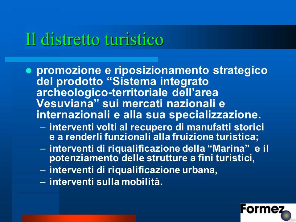 Il distretto turistico promozione e riposizionamento strategico del prodotto Sistema integrato archeologico-territoriale dellarea Vesuviana sui mercati nazionali e internazionali e alla sua specializzazione.