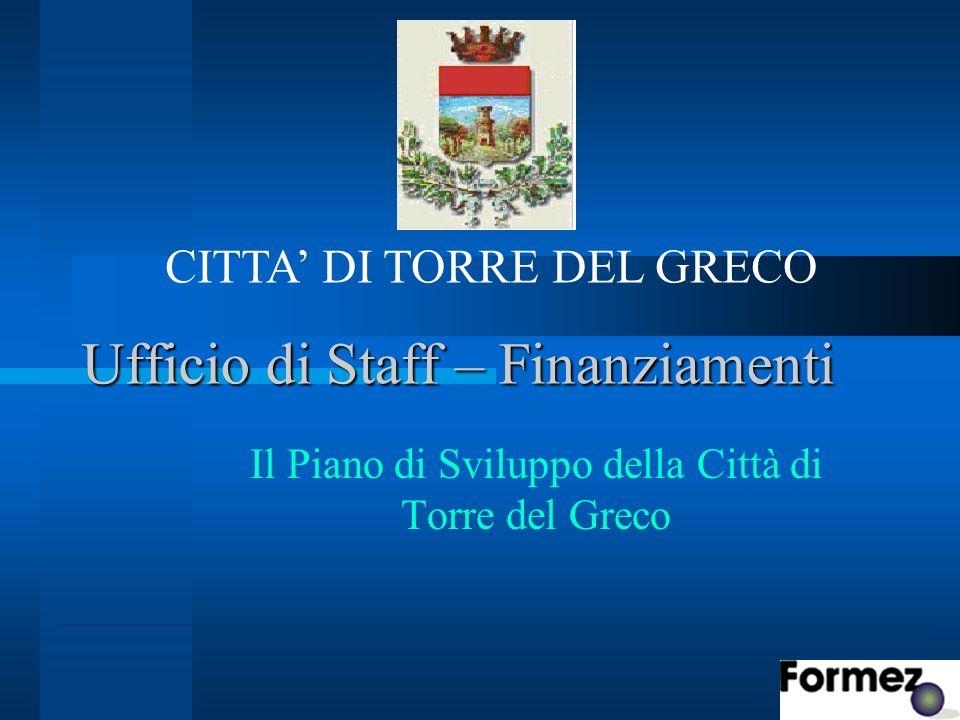 Il Piano di Sviluppo della Città di Torre del Greco Ufficio di Staff – Finanziamenti CITTA DI TORRE DEL GRECO
