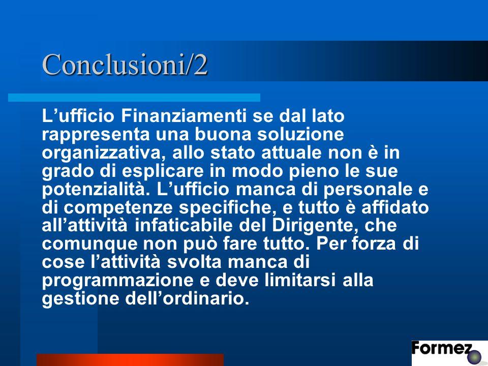 Conclusioni/2 Lufficio Finanziamenti se dal lato rappresenta una buona soluzione organizzativa, allo stato attuale non è in grado di esplicare in modo pieno le sue potenzialità.