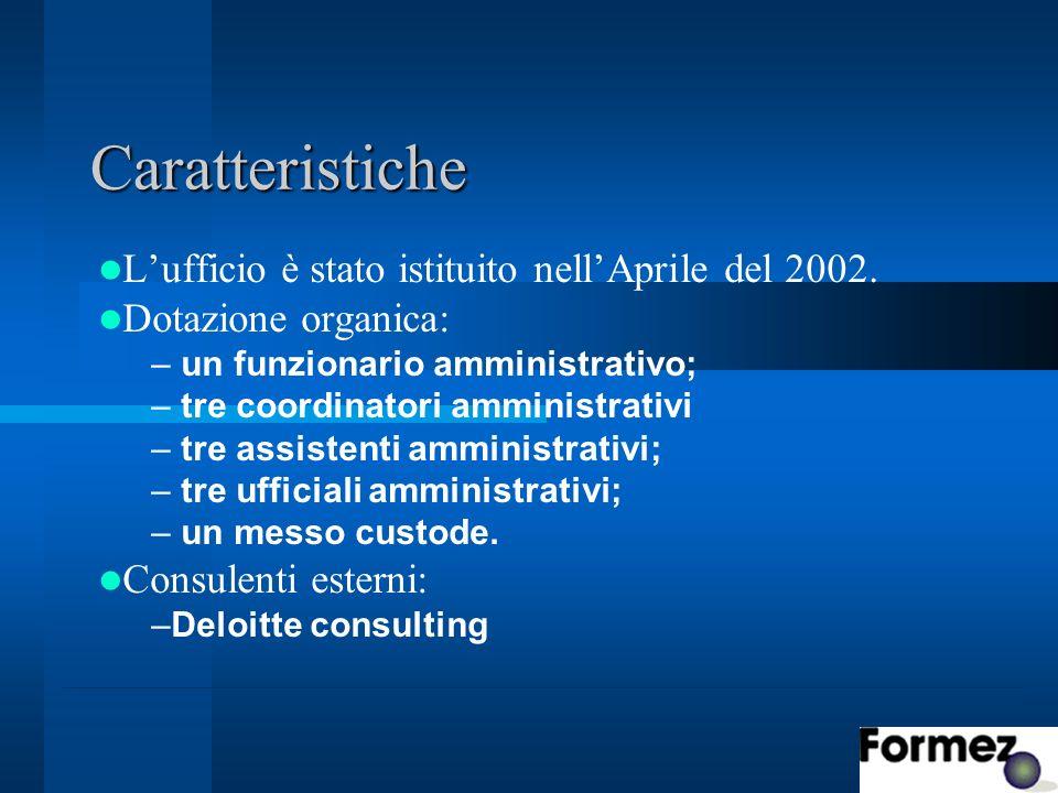 Lufficio è stato istituito nellAprile del 2002.