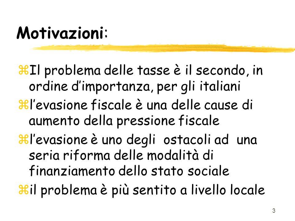 3 Motivazioni: zIl problema delle tasse è il secondo, in ordine dimportanza, per gli italiani zlevasione fiscale è una delle cause di aumento della pressione fiscale zlevasione è uno degli ostacoli ad una seria riforma delle modalità di finanziamento dello stato sociale zil problema è più sentito a livello locale