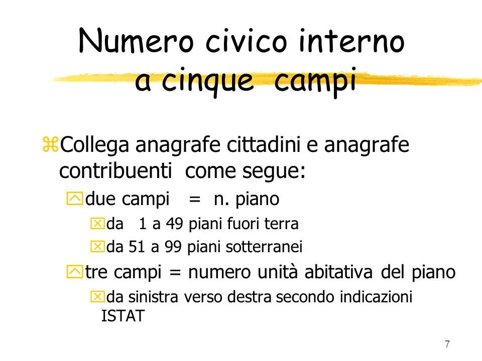 7 Numero civico interno a cinque campi zCollega anagrafe cittadini e anagrafe contribuenti come segue: ydue campi = n.
