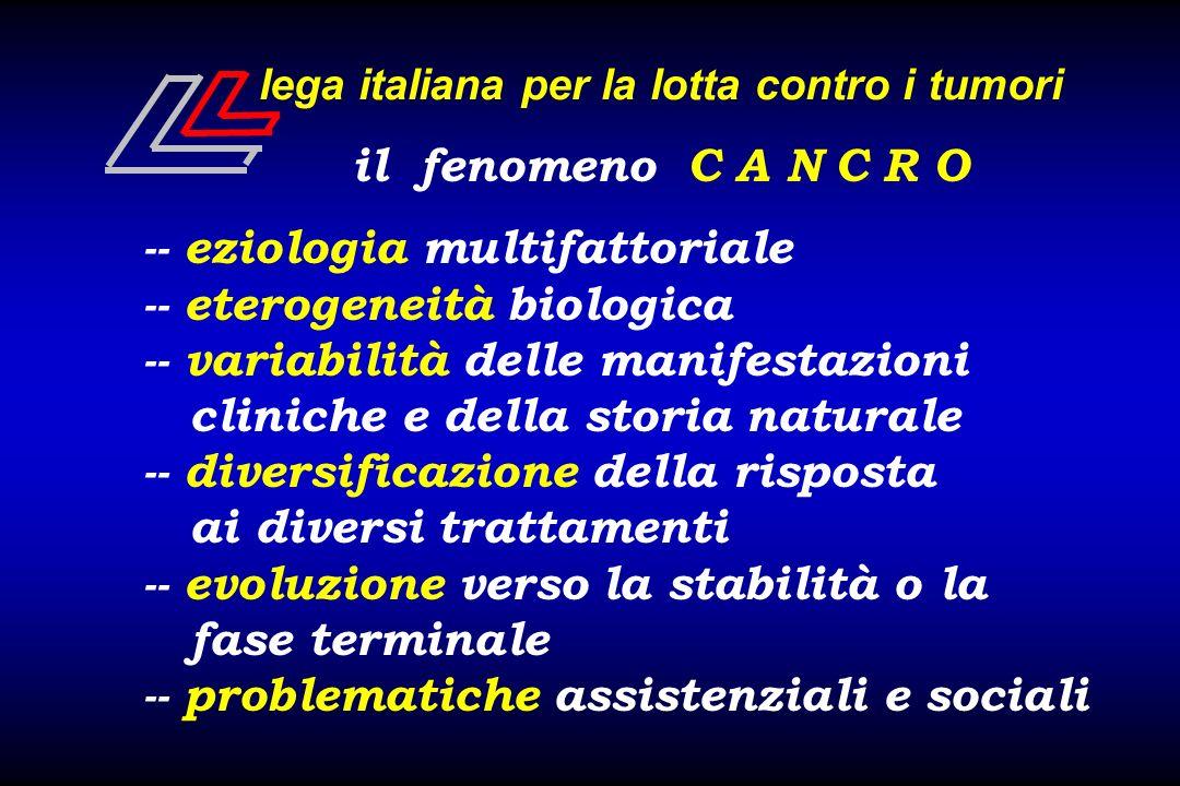 lega italiana per la lotta contro i tumori il fenomeno C A N C R O -- eziologia multifattoriale -- eterogeneità biologica -- variabilità delle manifes