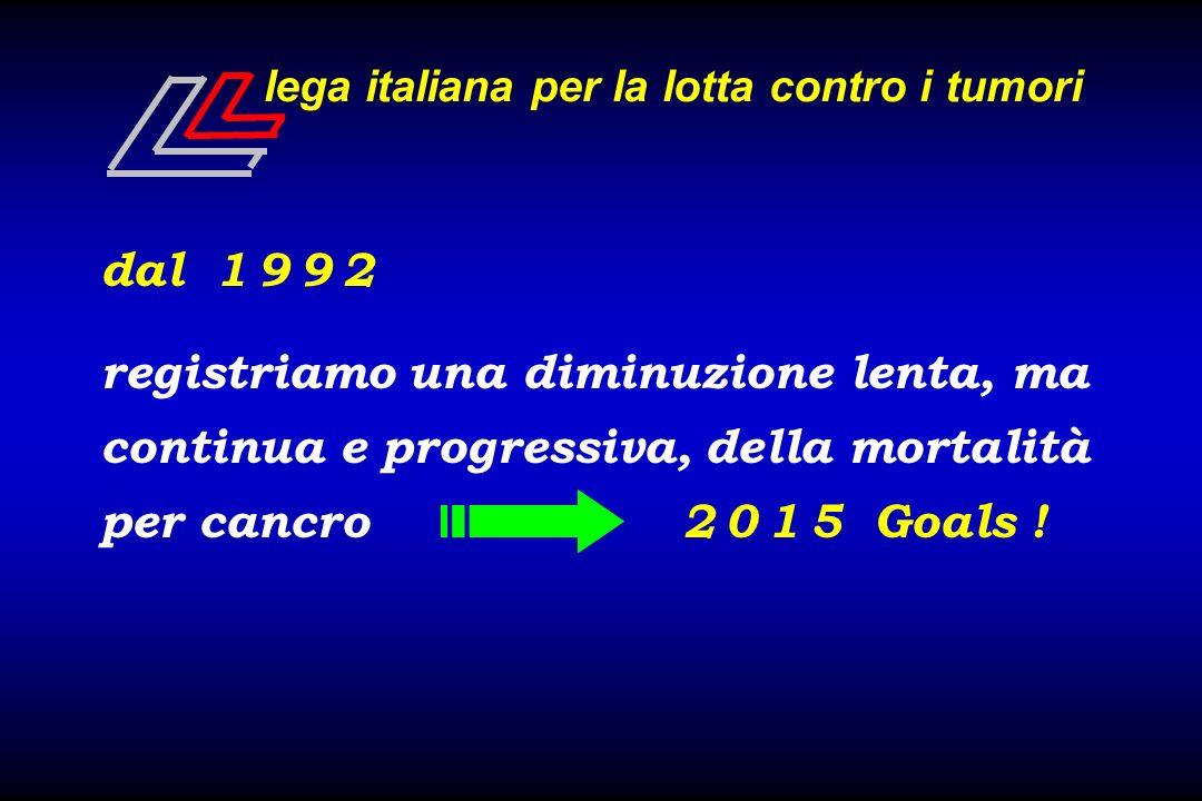 lega italiana per la lotta contro i tumori dal 1 9 9 2 registriamo una diminuzione lenta, ma continua e progressiva, della mortalità per cancro 2 0 1 5 Goals !