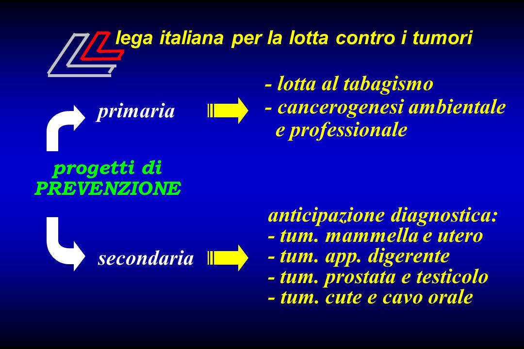 lega italiana per la lotta contro i tumori progetti di PREVENZIONE primaria secondaria - lotta al tabagismo - cancerogenesi ambientale e professionale