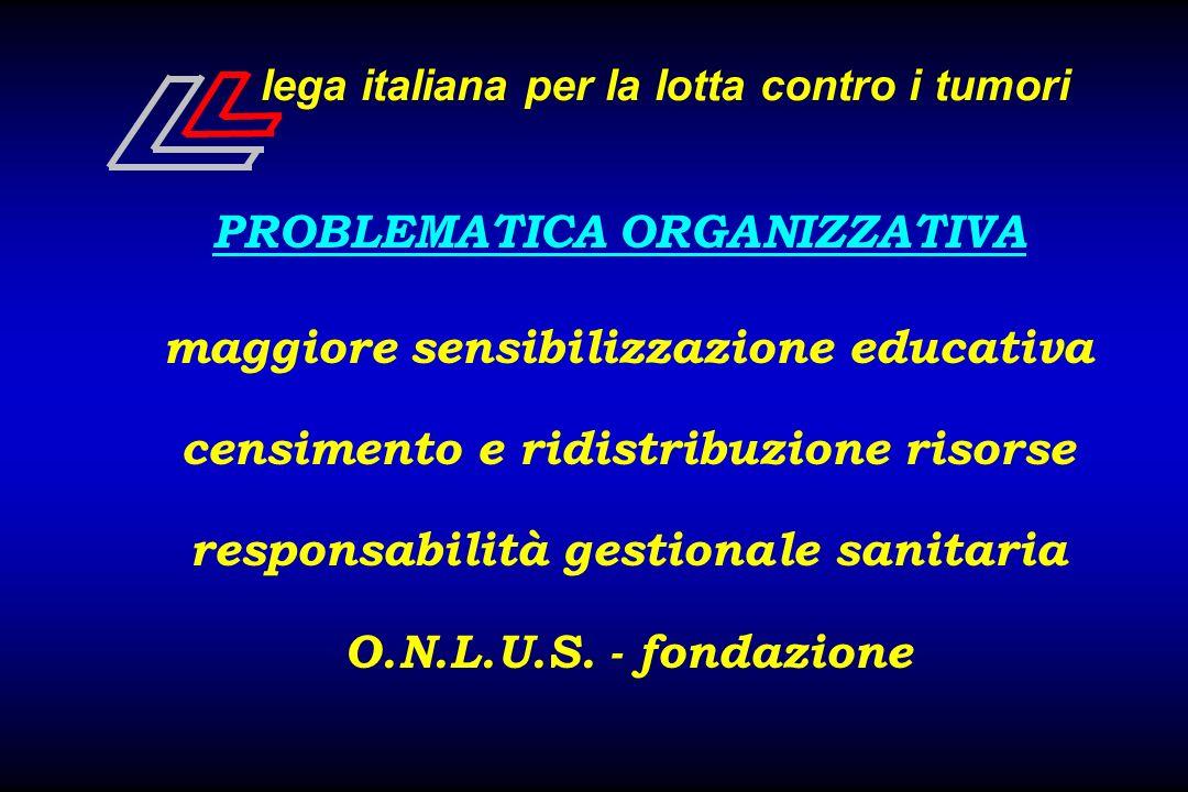 lega italiana per la lotta contro i tumori PROBLEMATICA ORGANIZZATIVA maggiore sensibilizzazione educativa censimento e ridistribuzione risorse responsabilità gestionale sanitaria O.N.L.U.S.