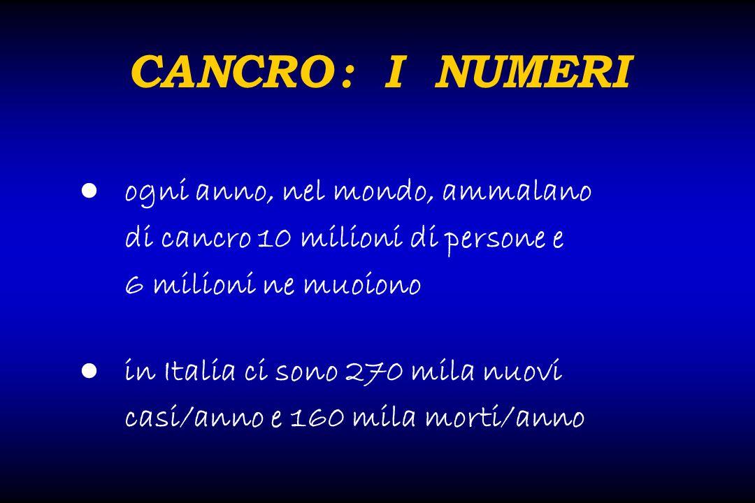 CANCRO : I NUMERI ogni anno, nel mondo, ammalano di cancro 10 milioni di persone e 6 milioni ne muoiono in Italia ci sono 270 mila nuovi casi/anno e 160 mila morti/anno