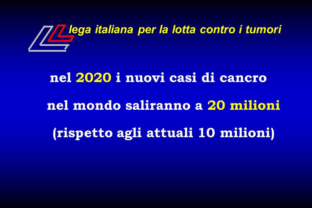 nel 2020 i nuovi casi di cancro nel mondo saliranno a 20 milioni (rispetto agli attuali 10 milioni) lega italiana per la lotta contro i tumori
