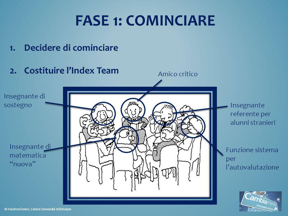 FASE 1: COMINCIARE 1.Decidere di cominciare 2.Costituire lIndex Team Amico critico Insegnante di sostegno Insegnante referente per alunni stranieri Fu