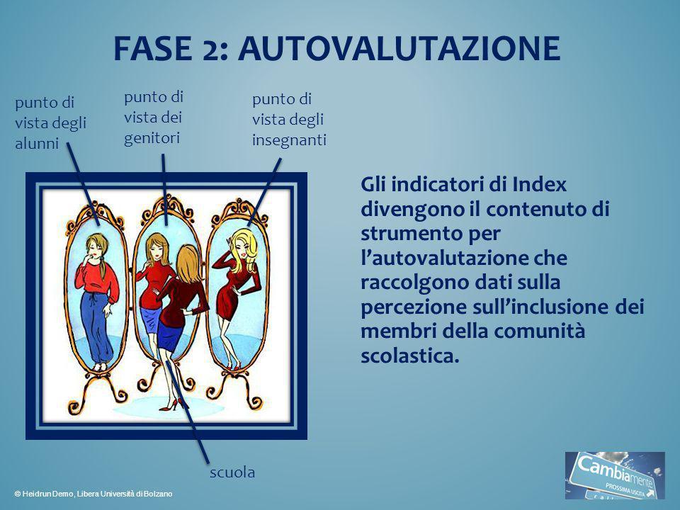 FASE 2: AUTOVALUTAZIONE Gli indicatori di Index divengono il contenuto di strumento per lautovalutazione che raccolgono dati sulla percezione sullincl