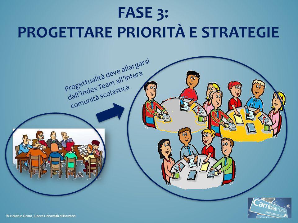 FASE 3: PROGETTARE PRIORITÀ E STRATEGIE Progettualità deve allargarsi dallIndex Team allintera comunità scolastica © Heidrun Demo, Libera Università d