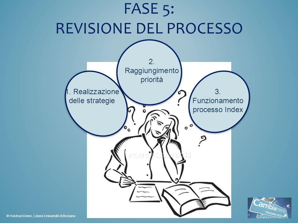 FASE 5: REVISIONE DEL PROCESSO 1. Realizzazione delle strategie 2. Raggiungimento priorità 3. Funzionamento processo Index © Heidrun Demo, Libera Univ