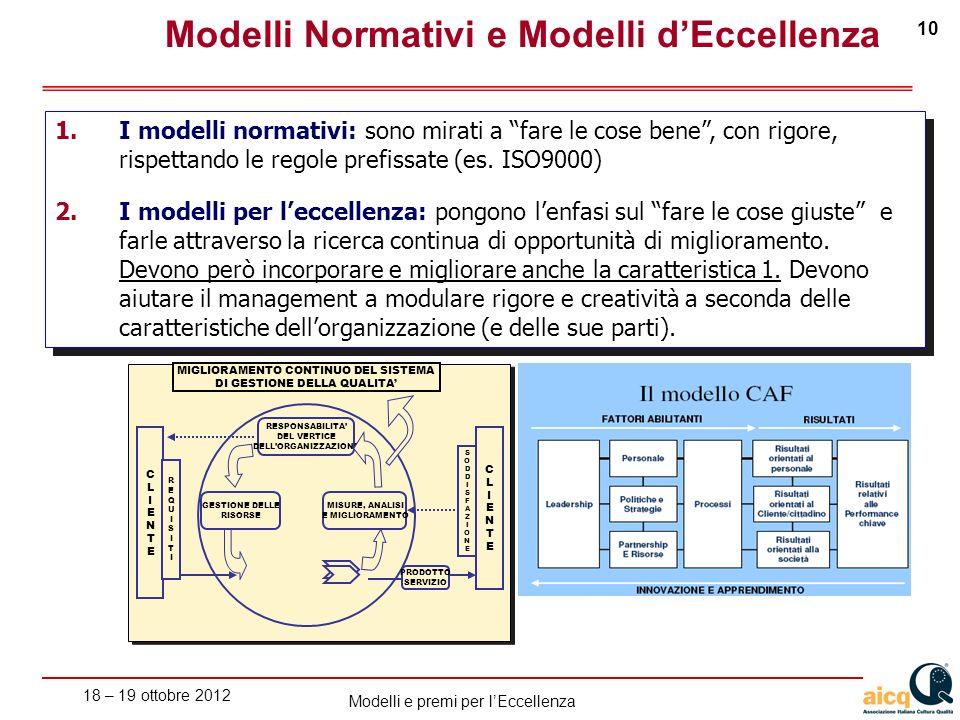 18 – 19 ottobre 2012 10 Modelli e premi per lEccellenza Modelli Normativi e Modelli dEccellenza 1.I modelli normativi: sono mirati a fare le cose bene, con rigore, rispettando le regole prefissate (es.