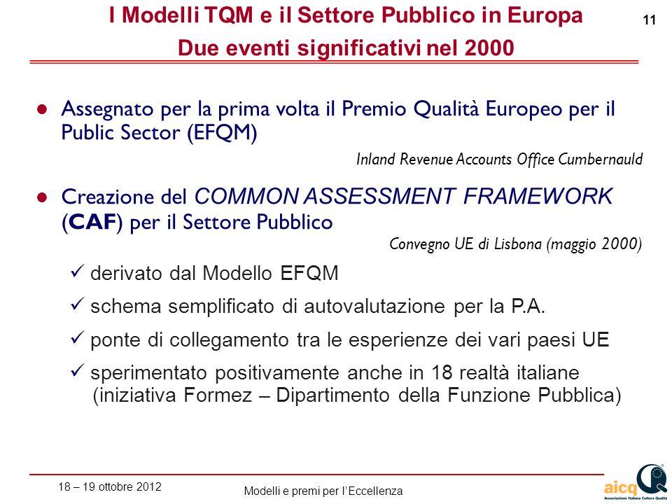 18 – 19 ottobre 2012 11 Modelli e premi per lEccellenza I Modelli TQM e il Settore Pubblico in Europa Due eventi significativi nel 2000 Assegnato per la prima volta il Premio Qualità Europeo per il Public Sector (EFQM) Inland Revenue Accounts Office Cumbernauld Creazione del COMMON ASSESSMENT FRAMEWORK (CAF) per il Settore Pubblico Convegno UE di Lisbona (maggio 2000) derivato dal Modello EFQM schema semplificato di autovalutazione per la P.A.