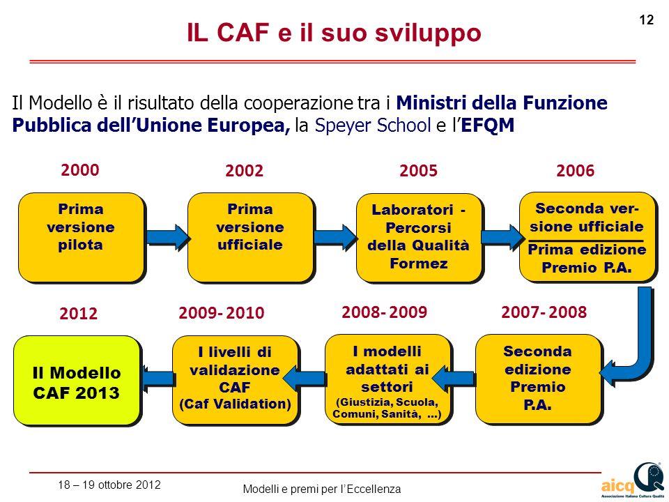 18 – 19 ottobre 2012 12 Modelli e premi per lEccellenza IL CAF e il suo sviluppo 2000 Prima versione pilota 2002 Prima versione ufficiale 2005 Laborat