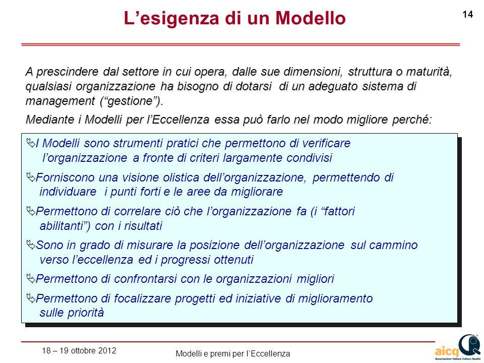 18 – 19 ottobre 2012 14 Modelli e premi per lEccellenza A prescindere dal settore in cui opera, dalle sue dimensioni, struttura o maturità, qualsiasi organizzazione ha bisogno di dotarsi di un adeguato sistema di management (gestione).