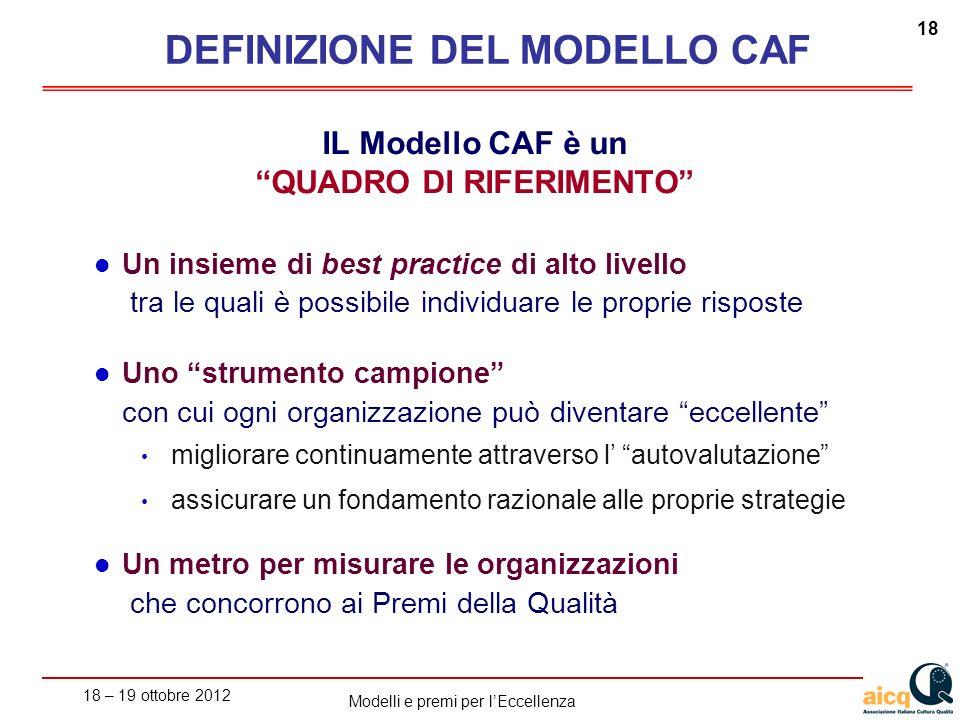 18 – 19 ottobre 2012 18 Modelli e premi per lEccellenza IL Modello CAF è un QUADRO DI RIFERIMENTO Un insieme di best practice di alto livello tra le q