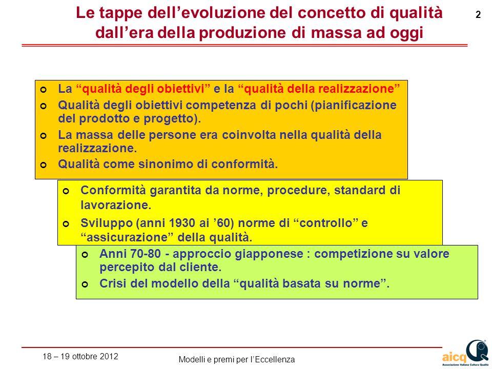 18 – 19 ottobre 2012 2 Modelli e premi per lEccellenza Le tappe dellevoluzione del concetto di qualità dallera della produzione di massa ad oggi La qu