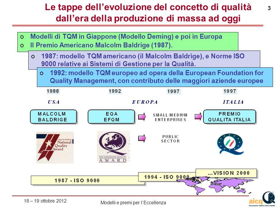 18 – 19 ottobre 2012 3 Modelli e premi per lEccellenza Modelli di TQM in Giappone (Modello Deming) e poi in Europa Il Premio Americano Malcolm Baldrige (1987).