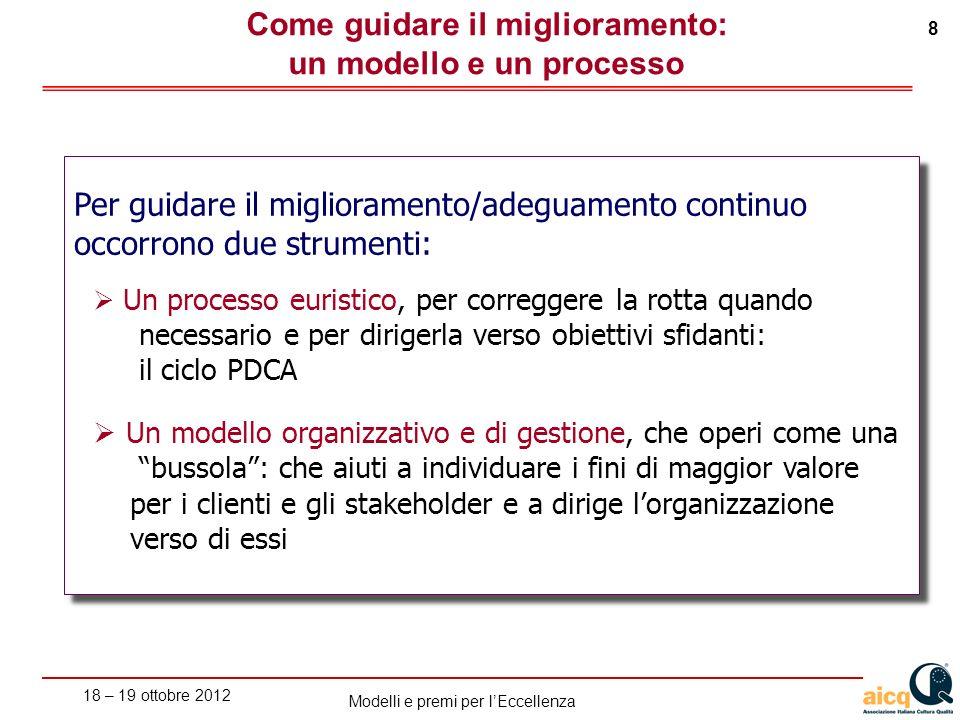 18 – 19 ottobre 2012 8 Modelli e premi per lEccellenza Come guidare il miglioramento: un modello e un processo Per guidare il miglioramento/adeguament