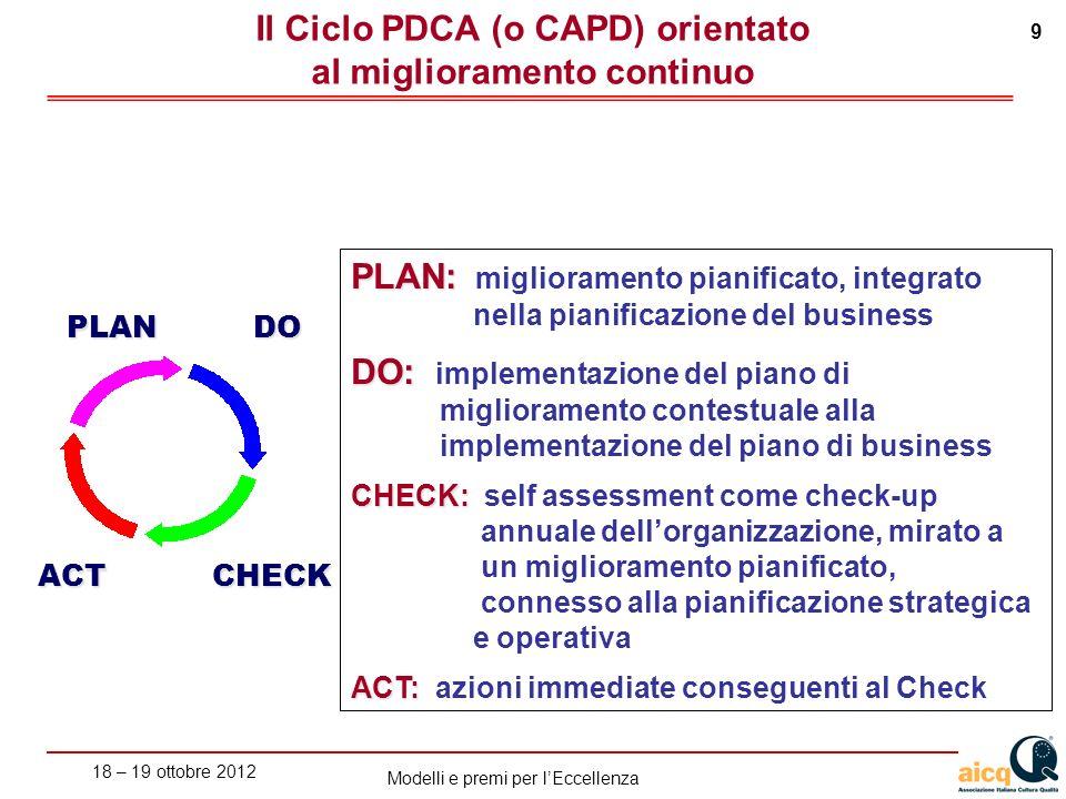 18 – 19 ottobre 2012 9 Modelli e premi per lEccellenza PLAN DO ACT CHECK Il Ciclo PDCA (o CAPD) orientato al miglioramento continuo PLAN: PLAN: miglio