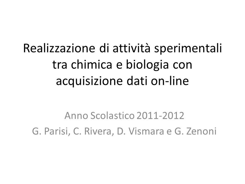 Realizzazione di attività sperimentali tra chimica e biologia con acquisizione dati on-line Anno Scolastico 2011-2012 G. Parisi, C. Rivera, D. Vismara