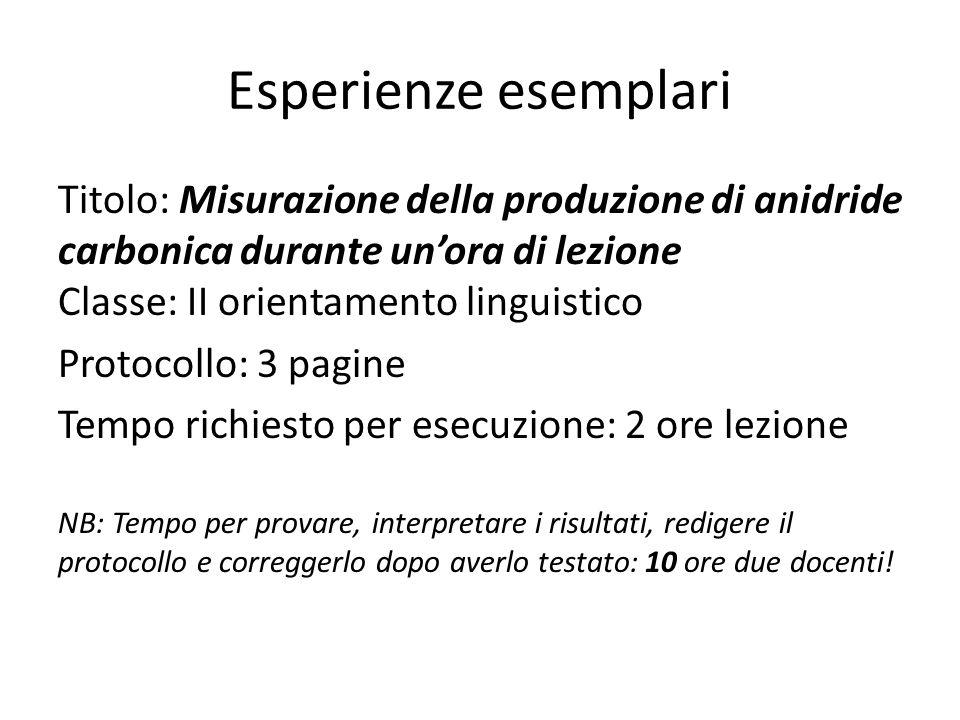 Esperienze esemplari Titolo: Misurazione della produzione di anidride carbonica durante unora di lezione Classe: II orientamento linguistico Protocoll