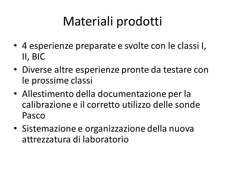 Materiali prodotti 4 esperienze preparate e svolte con le classi I, II, BIC Diverse altre esperienze pronte da testare con le prossime classi Allestim