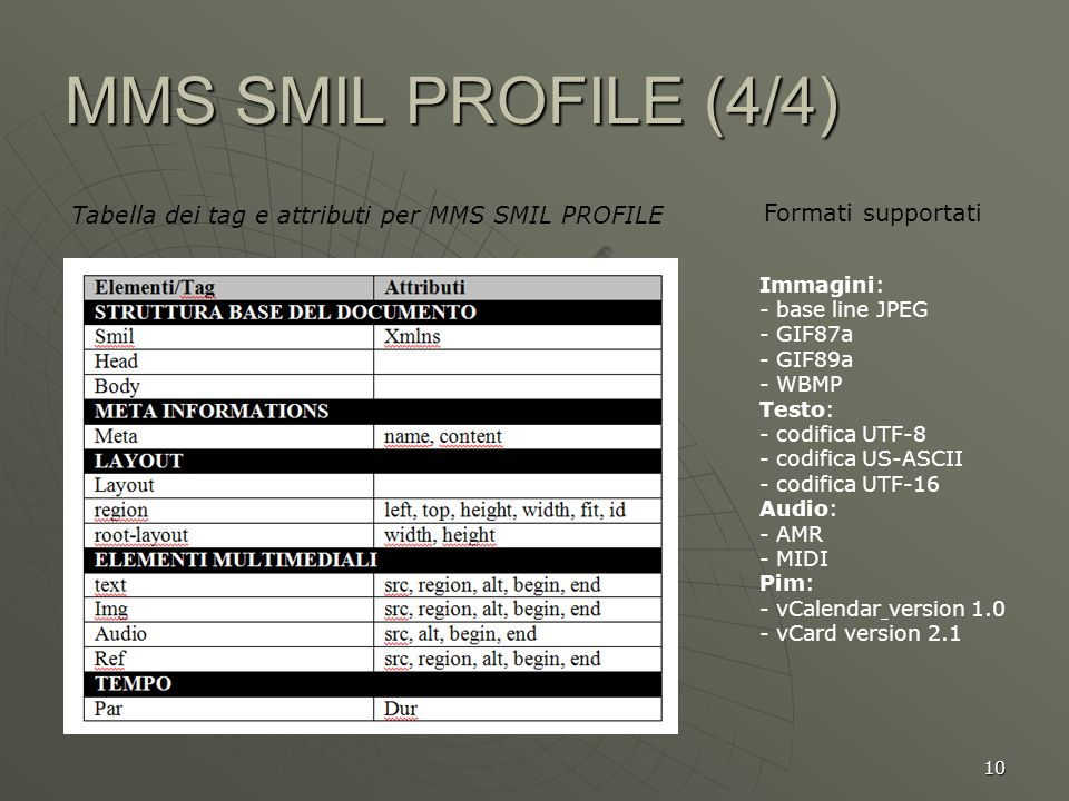 10 MMS SMIL PROFILE (4/4) Immagini: - base line JPEG - GIF87a - GIF89a - WBMP Testo: - codifica UTF-8 - codifica US-ASCII - codifica UTF-16 Audio: - A