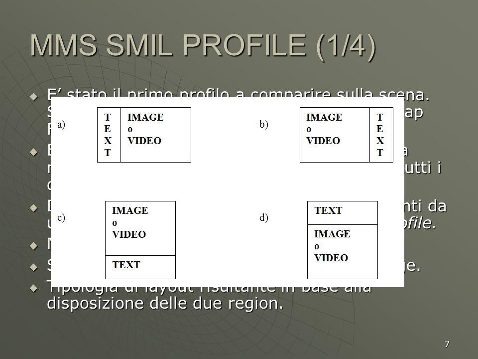 7 MMS SMIL PROFILE (1/4) E stato il primo profilo a comparire sulla scena. Sviluppo curato e seguito inizialmente dal Wap Forum, ora dallOMA. E stato