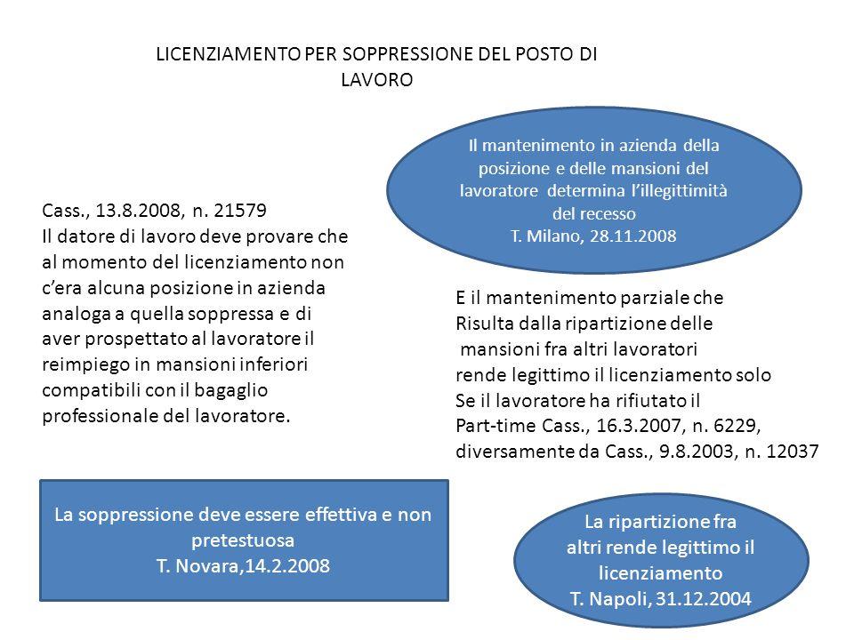 LICENZIAMENTO PER SOPPRESSIONE DEL POSTO DI LAVORO Cass., 13.8.2008, n. 21579 Il datore di lavoro deve provare che al momento del licenziamento non ce