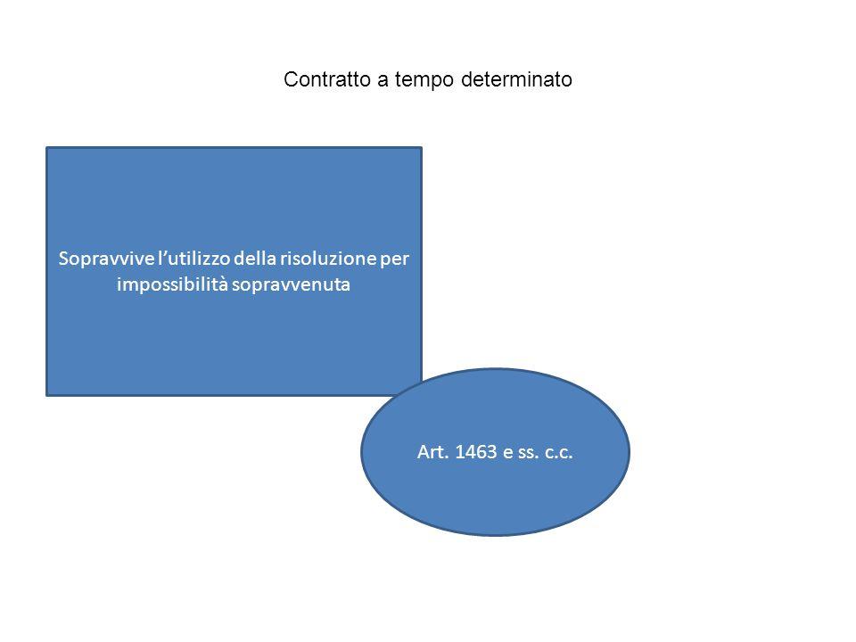 Contratto a tempo determinato Sopravvive lutilizzo della risoluzione per impossibilità sopravvenuta Art. 1463 e ss. c.c.