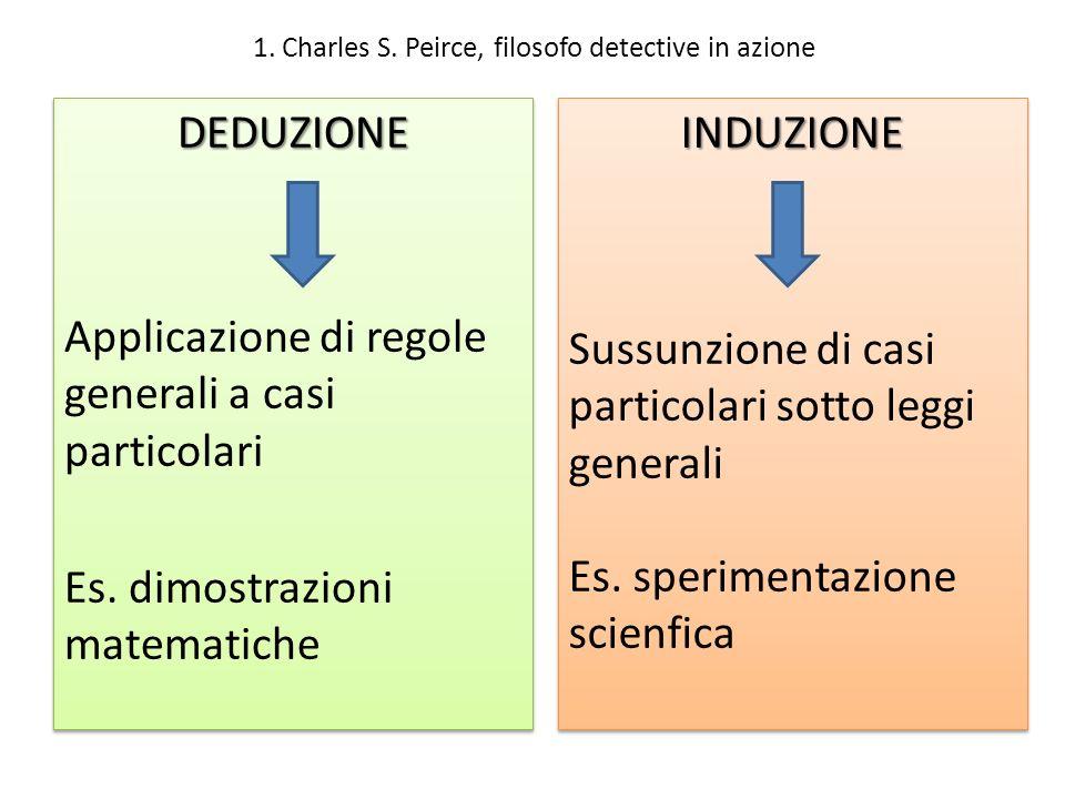 1. Charles S. Peirce, filosofo detective in azione DEDUZIONE Applicazione di regole generali a casi particolari Es. dimostrazioni matematicheDEDUZIONE