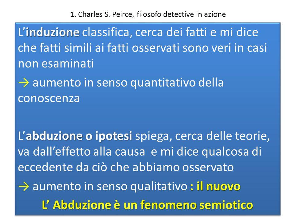 1. Charles S. Peirce, filosofo detective in azione induzione Linduzione classifica, cerca dei fatti e mi dice che fatti simili ai fatti osservati sono