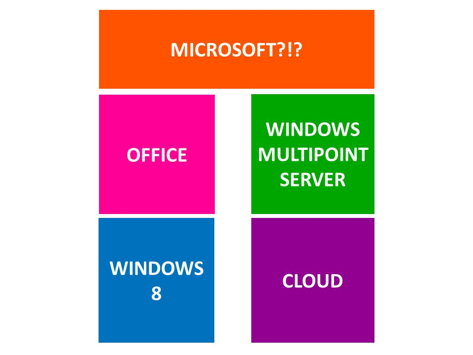 OFFICE MICROSOFT?!? WINDOWS MULTIPOINT SERVER CLOUD WINDOWS 8