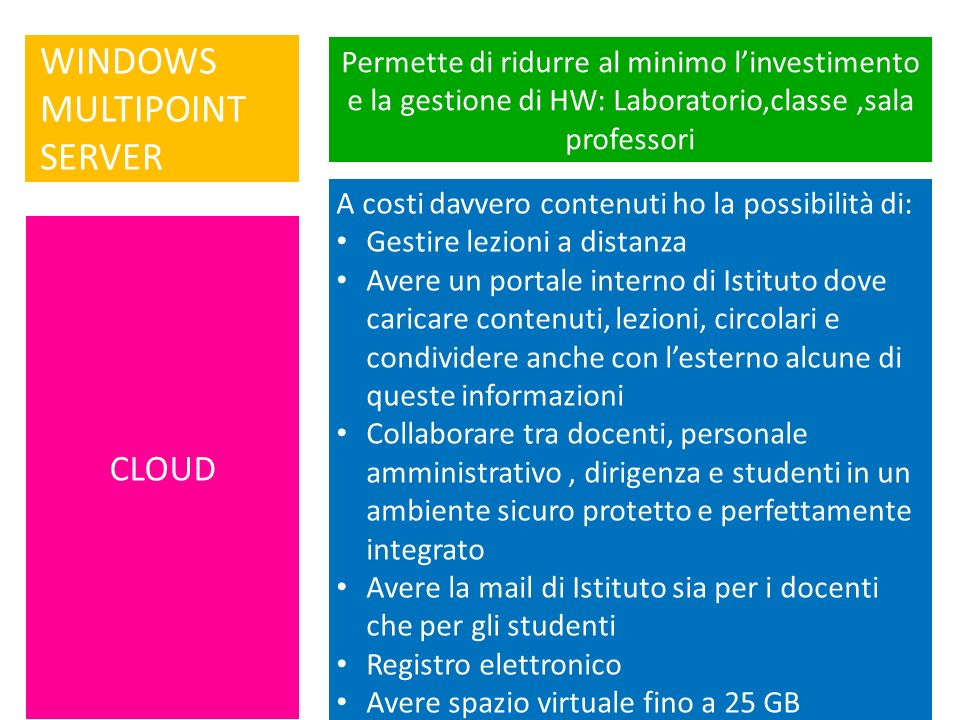 LISTINO EDUCATION AER DOMANDE : marco.berardinelli@microsoft.com