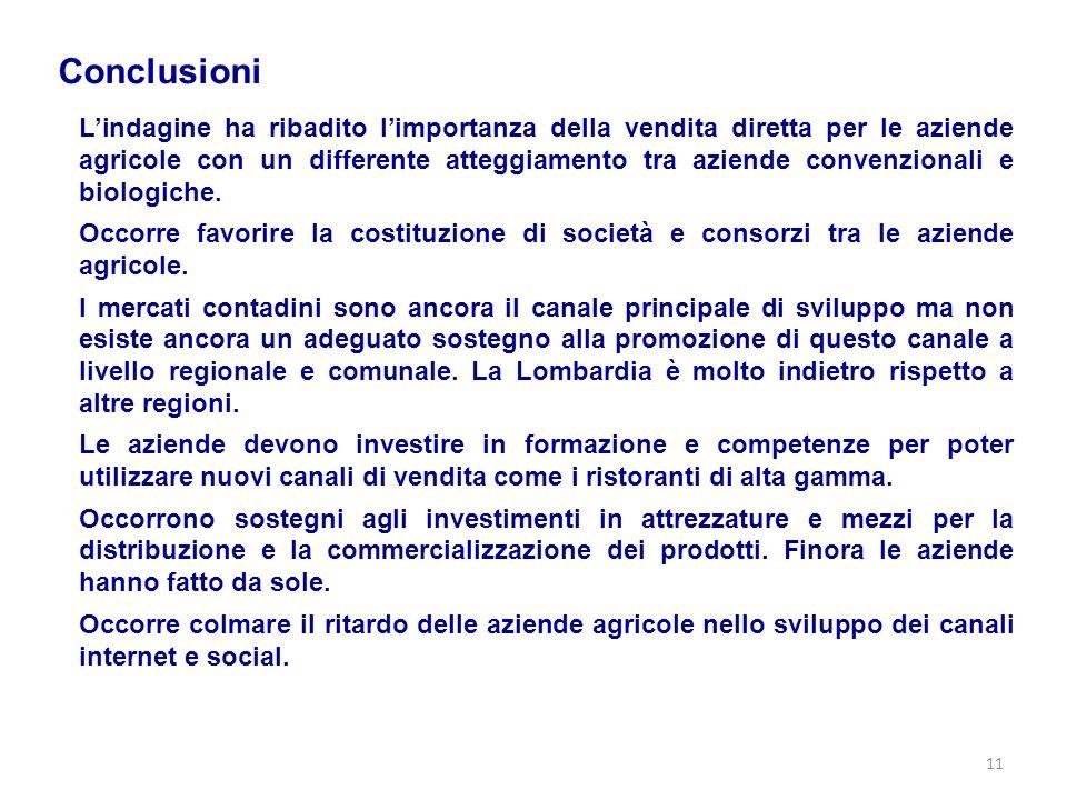 Conclusioni Lindagine ha ribadito limportanza della vendita diretta per le aziende agricole con un differente atteggiamento tra aziende convenzionali