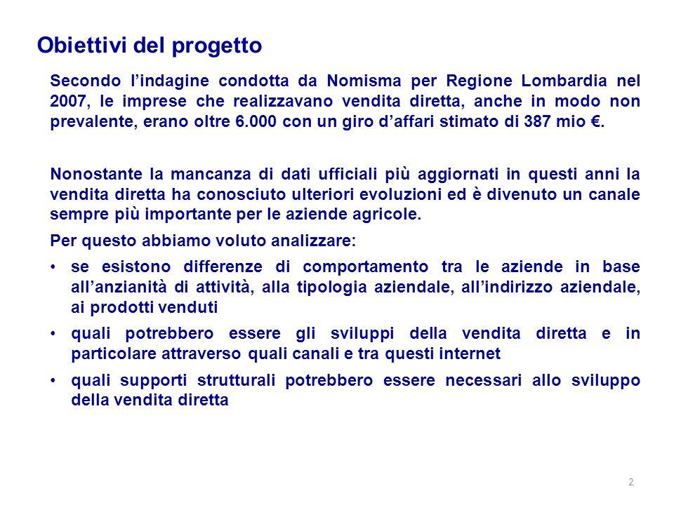 Obiettivi del progetto Secondo lindagine condotta da Nomisma per Regione Lombardia nel 2007, le imprese che realizzavano vendita diretta, anche in mod