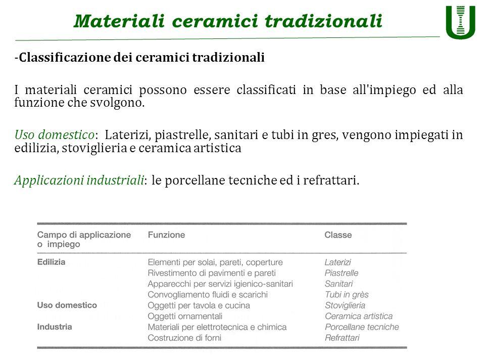 Materiali ceramici tradizionali -Classificazione dei ceramici tradizionali I materiali ceramici possono essere classificati in base all'impiego ed all