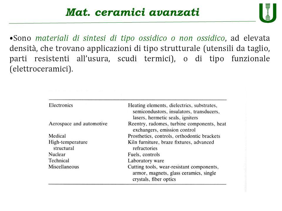 Mat. ceramici avanzati Sono materiali di sintesi di tipo ossidico o non ossidico, ad elevata densità, che trovano applicazioni di tipo strutturale (ut