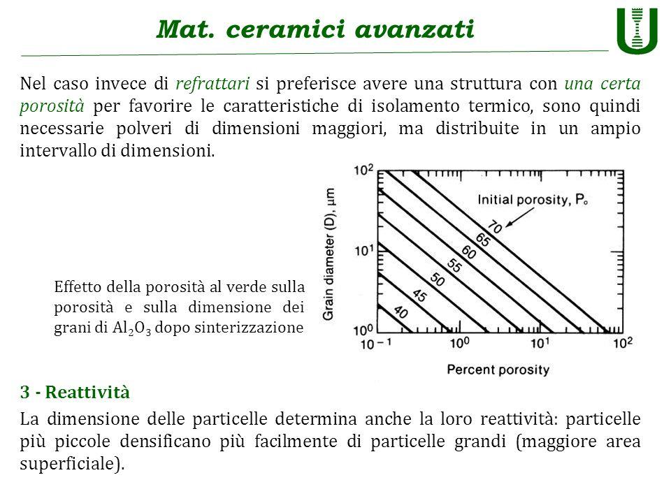 Mat. ceramici avanzati Nel caso invece di refrattari si preferisce avere una struttura con una certa porosità per favorire le caratteristiche di isola