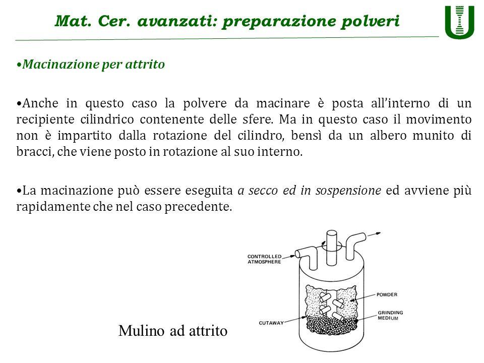 Mat. Cer. avanzati: preparazione polveri Macinazione per attrito Anche in questo caso la polvere da macinare è posta allinterno di un recipiente cilin