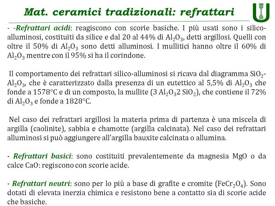 Mat. ceramici tradizionali: refrattari - -Refrattari acidi: reagiscono con scorie basiche. I più usati sono i silico- alluminosi, costituiti da silice