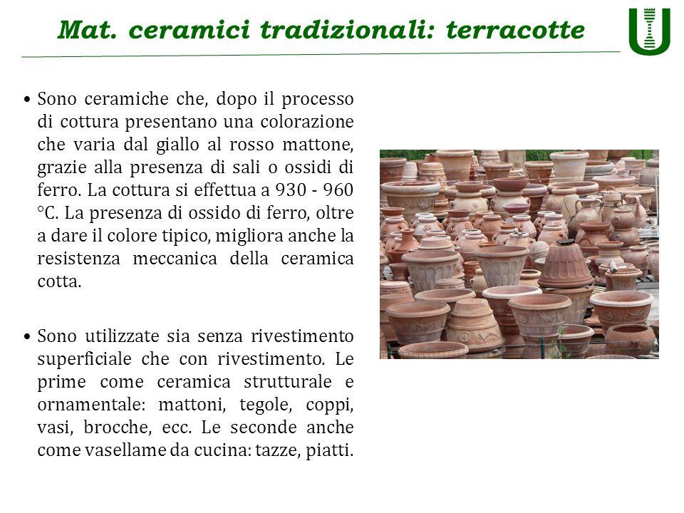 Mat. ceramici tradizionali: terracotte Sono ceramiche che, dopo il processo di cottura presentano una colorazione che varia dal giallo al rosso matton