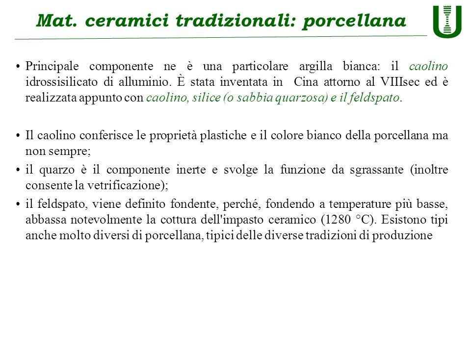 Mat. Cer.: preparazione polveri metodi chimici